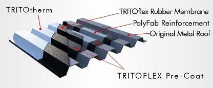 tritoflex-metal-roof-diagram