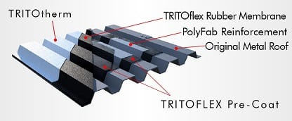 tritoflex-metal-roof-diagram